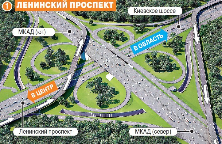 Схема движения на развязке ленинского проспекта с мкад